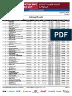 UCI DHI World Cup Mont-Sainte-Anne Ergebnisse Herren