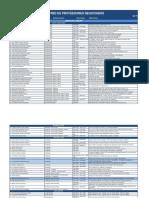 Listado Medicos Afiliados RPN SanSalvador Agosto 2016