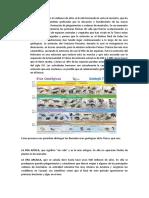 Descripción de Los Factores de Tipo Geológico Que Dieron Origen a La Formación de La Tierra y Su Evolución