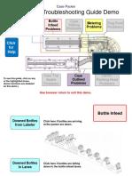 APS Troubleshooting Guide Demo PDF Version