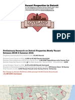 Motor City Mapping City of Detroit Vacant Property Analysis 2016