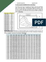 Examen Aplazados de Hidrologia Aguirre (1)