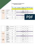 3.1.2 a Rencana Tahunan Perbaiakn Mutu Kinerja