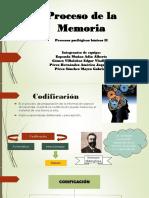 Procesos de La Memoria. Ppb2