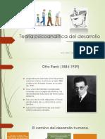 Teoría Psicoanalíticas Del Desarrollo