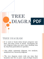 Tree Diagram.pptx Tqm