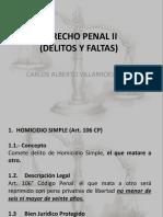Derecho Penal II Unidad 1