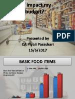 Will GST impact my daily  budget-1.pdf
