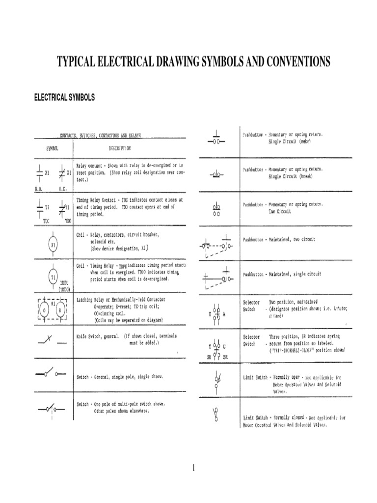 Best electrical equipment symbols pdf pictures inspiration electrical symbolspdf biocorpaavc Image collections