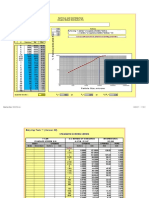 Utilities Size Distribution Fit
