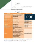 Especificaciones del Gas Natural.docx