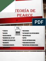 Teoría de Pearce