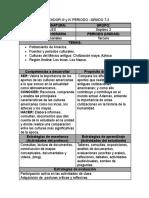 Planeador III y IV Periodo Septimo 2