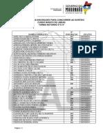 6 Resultado Das Inscrições Em Ordem Alfabetica - Turma Noturno 3ª e 5ª