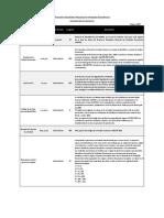 denue_diccionario_de_datos.pdf
