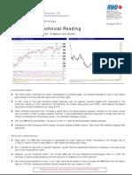 Market Technical Reading - Remain Bullish On Short- To Medium-term Outlook… - 09/08/2010