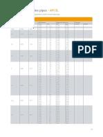 API 5L - Summary.pdf