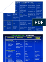 Tema2.Tablaclasificacioncostos.pdf