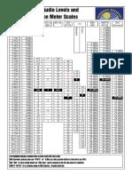 World Audio level Reference.pdf