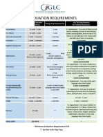 glc grad requirements revised 2015 final final