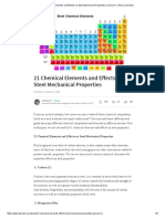 21 Chemical Elements and Effects on Steel Mechanical Properties