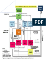 EDITED Organizational Flowchart