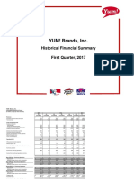 Q1 17 Financial Summary