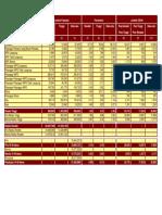 15.  Estimasi Jawa Barat.pdf