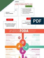 Analisis Foda Enits-Vih