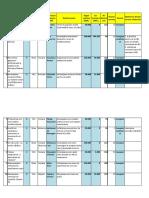 Bugetul Civil - Rezultate_aplicatii_site