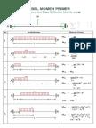 tabel momen primer cross.pdf