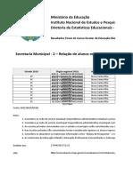 ALUNOS_REP2014_PROG_REGR_17042017 (1)