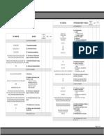 Modelo de Balance PGC Pymes
