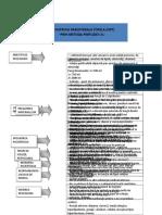 NUTRITIA PARENTERALA IV.doc