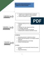 3.ADMINISTRAREA MEDICAMENTELOR IN CONDUCTUL AUDITIV EXTERN.docx