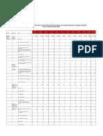 Tabela Auxilio Doenca Acidentario e Previdenciario.2016 Completo CID