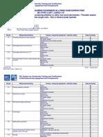 IECEE-CTL EQL 61951-2_Ed3_20150709