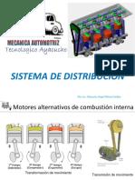 Sistema de Distribucion Del Motor