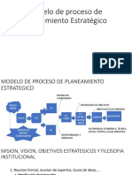 Modelo de Proceso de Planeamiento Estratégico