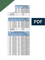 Datos Tecnicos San Miguel