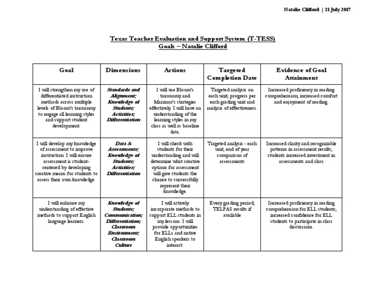 T Tess Goals Educational Assessment Reading Comprehension