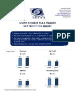 Sinwa Limited - Press Release_2Q2017