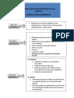 Administrarea Medicamentelor Pe Cale Vaginala(Globule,Ovule,Comprimate)