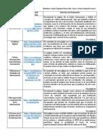 Información y Documentación - Tabla de Evaluación - Angie y María