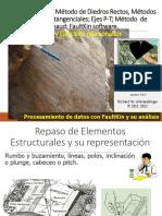 01) FaultKin, Arthaud, Diedros Rectos y Otros 2017