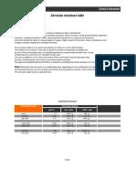 corrosion_resistance_table.pdf