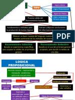 RESUMEN DE LOGICA I.pptx