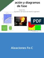 Solidificación y diagramas de fase