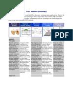 NDT Method Summary.docx