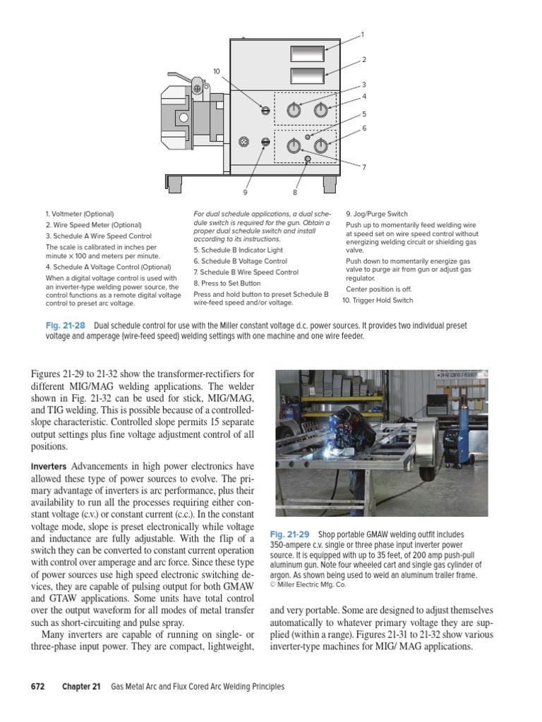 Wel21c | Electric Arc | Welding